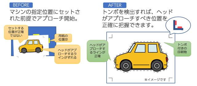 事例2:印刷されたトンボをフォトセンサで検知