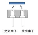 反射型フォトセンサ 構造